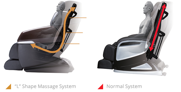 Tokuyo TC 688 massage chair massage rail roles